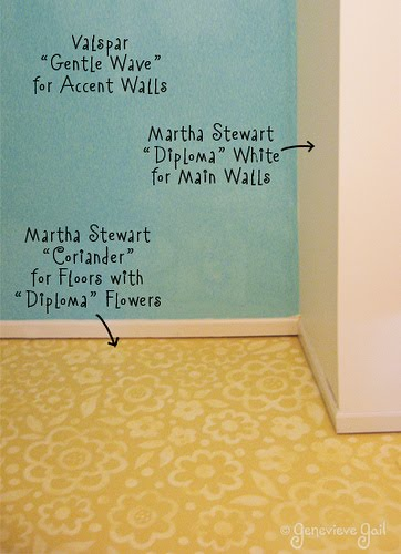 Cool Ways To Paint Your Room creative ideas: paint your floor - design dazzle