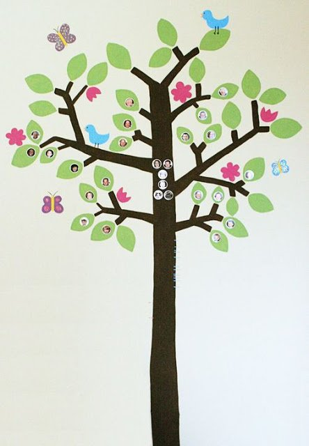 Family Tree Design Ideas custom family tree Family Tree Ideas