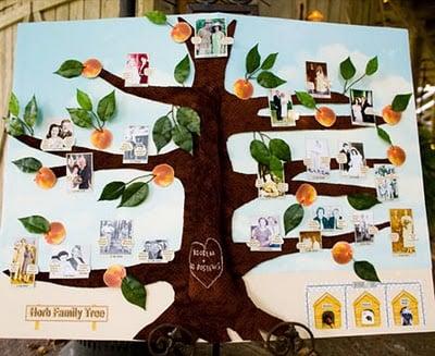 family tree ideas design dazzle