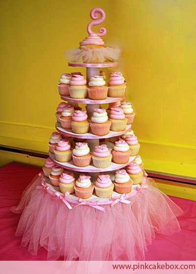 Ballerina Party Ideas Design Dazzle