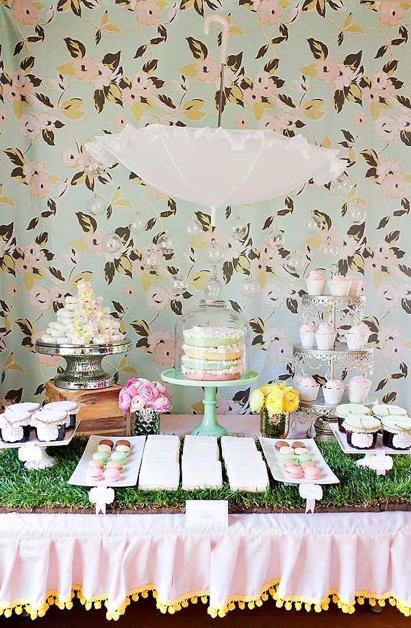 Baby Shower Sweet Table Ideas diy baby shower candy buffet nursery Sweet Baby Sprinkle Baby Shower Dessert Table