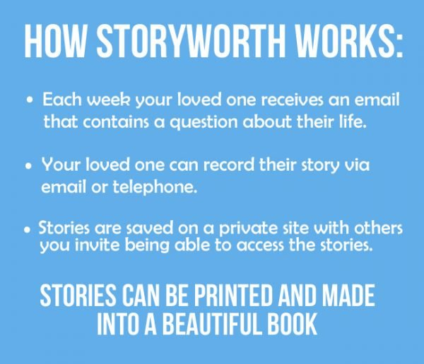 StoryWorth - How it works